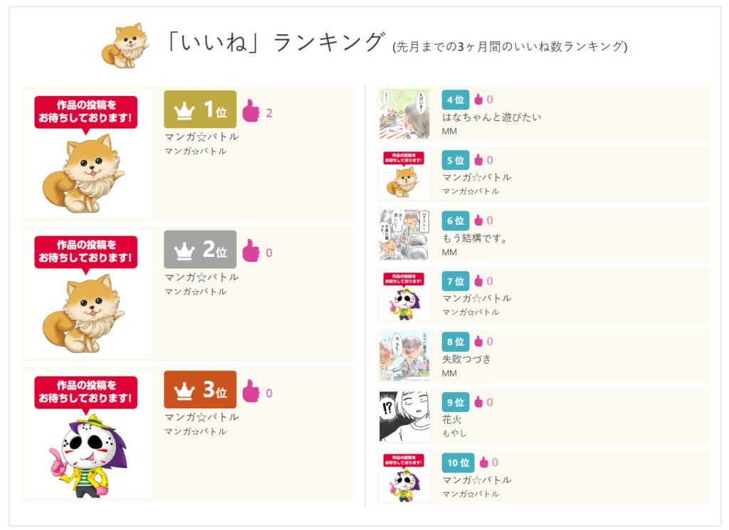 マンガ☆バトル 6コマ漫画 ランキング